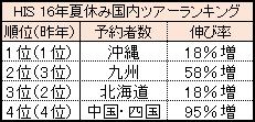 沖縄のホテルを語るスレ28 [転載禁止]©2ch.netYouTube動画>92本 ->画像>45枚